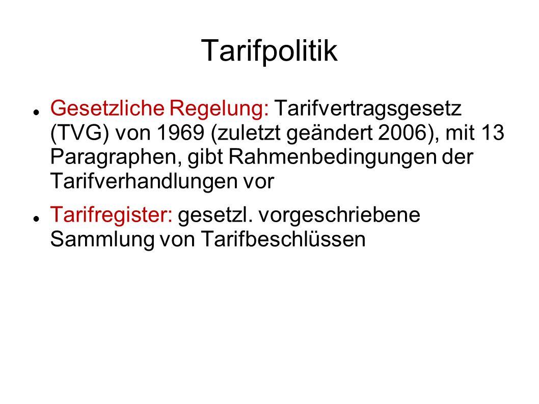 Tarifpolitik Gesetzliche Regelung: Tarifvertragsgesetz (TVG) von 1969 (zuletzt geändert 2006), mit 13 Paragraphen, gibt Rahmenbedingungen der Tarifver