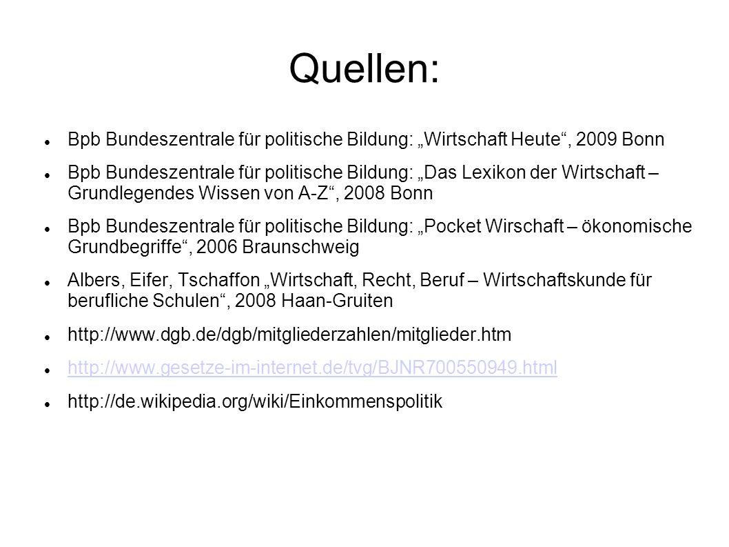 Quellen: Bpb Bundeszentrale für politische Bildung: Wirtschaft Heute, 2009 Bonn Bpb Bundeszentrale für politische Bildung: Das Lexikon der Wirtschaft