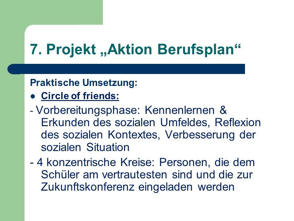 7. Projekt Aktion Berufsplan Praktische Umsetzung: Circle of friends: - Vorbereitungsphase: Kennenlernen & Erkunden des sozialen Umfeldes, Reflexion d
