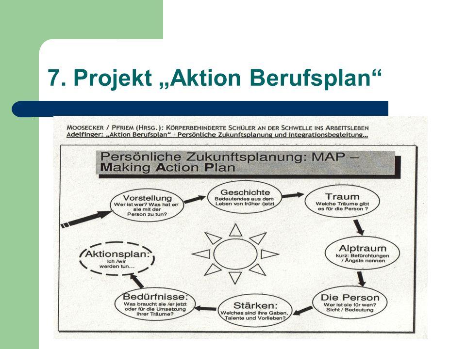 7. Projekt Aktion Berufsplan