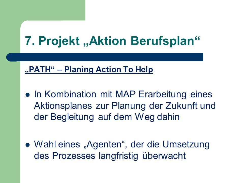 PATH – Planing Action To Help In Kombination mit MAP Erarbeitung eines Aktionsplanes zur Planung der Zukunft und der Begleitung auf dem Weg dahin Wahl