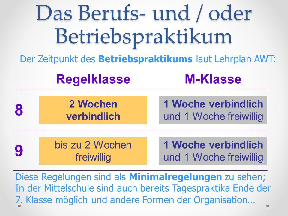 Das Berufs- und / oder Betriebspraktikum Der Zeitpunkt des Betriebspraktikums laut Lehrplan AWT: 9 Regelklasse 2 Wochen verbindlich 1 Woche verbindlic