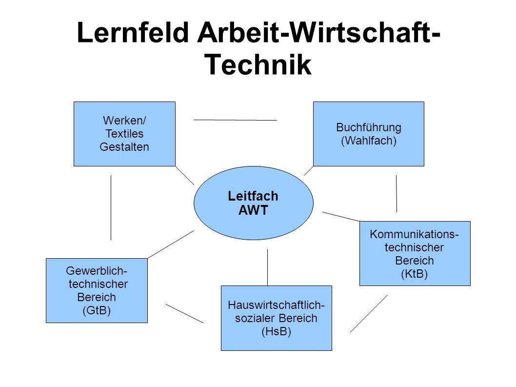 Leitfach AWT Gewerblich- technischer Bereich (GtB) Hauswirtschaftlich- sozialer Bereich (HsB) Kommunikations- technischer Bereich (KtB) Buchführung (W
