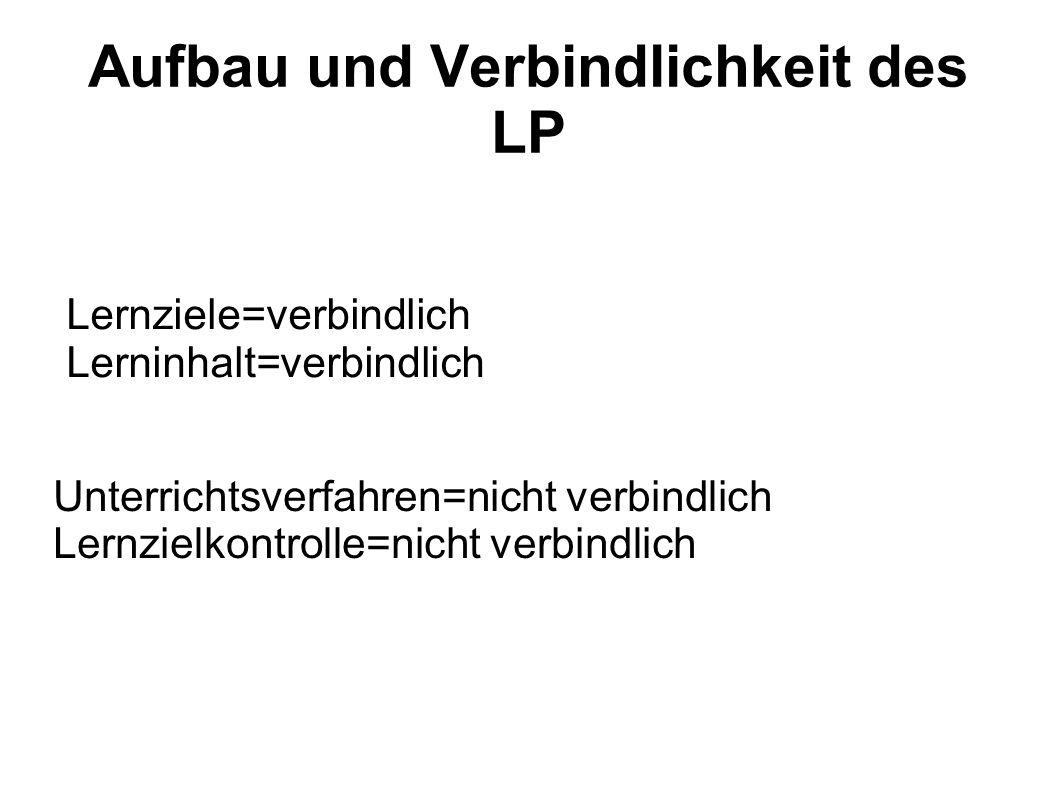 Aufbau und Verbindlichkeit des LP Unterrichtsverfahren=nicht verbindlich Lernzielkontrolle=nicht verbindlich Lernziele=verbindlich Lerninhalt=verbindl
