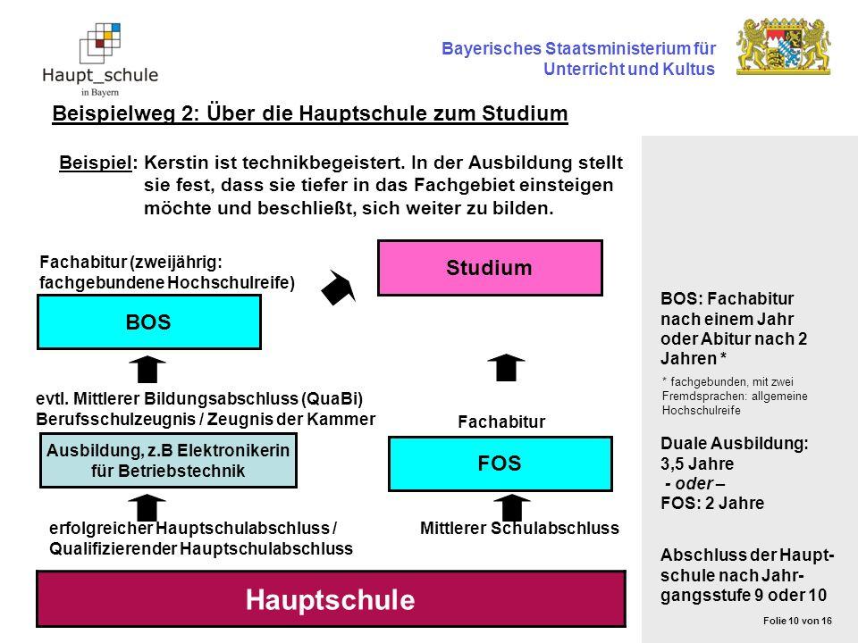 Bayerisches Staatsministerium für Unterricht und Kultus Beispielweg 2: Über die Hauptschule zum Studium Abschluss der Haupt- schule nach Jahr- gangsst