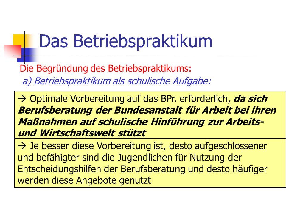Das Betriebspraktikum Die Begründung des Betriebspraktikums: a) Betriebspraktikum als schulische Aufgabe: Optimale Vorbereitung auf das BPr. erforderl