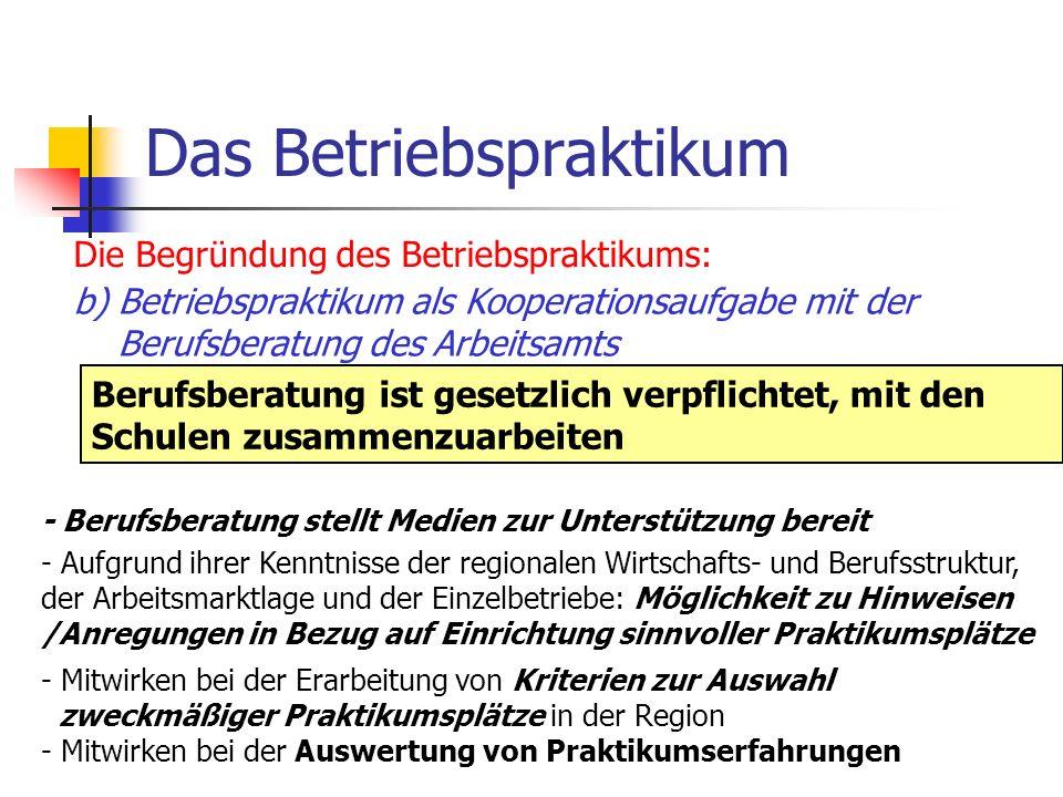 Das Betriebspraktikum Die Begründung des Betriebspraktikums: b) Betriebspraktikum als Kooperationsaufgabe mit der Berufsberatung des Arbeitsamts Beruf