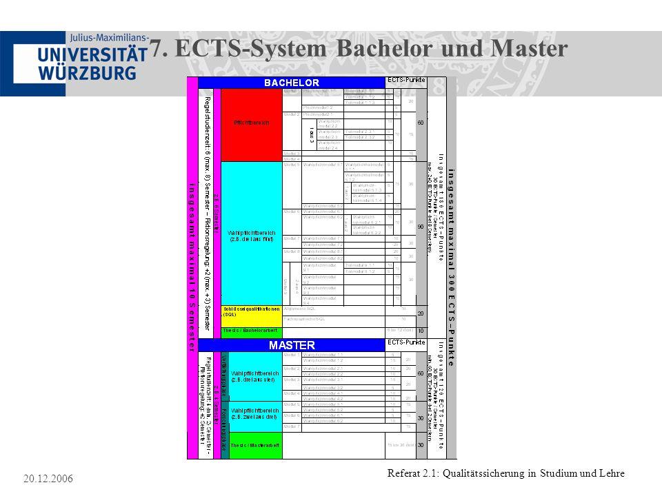 Referat 2.1: Qualitätssicherung in Studium und Lehre 20.12.2006 7. ECTS-System Bachelor und Master