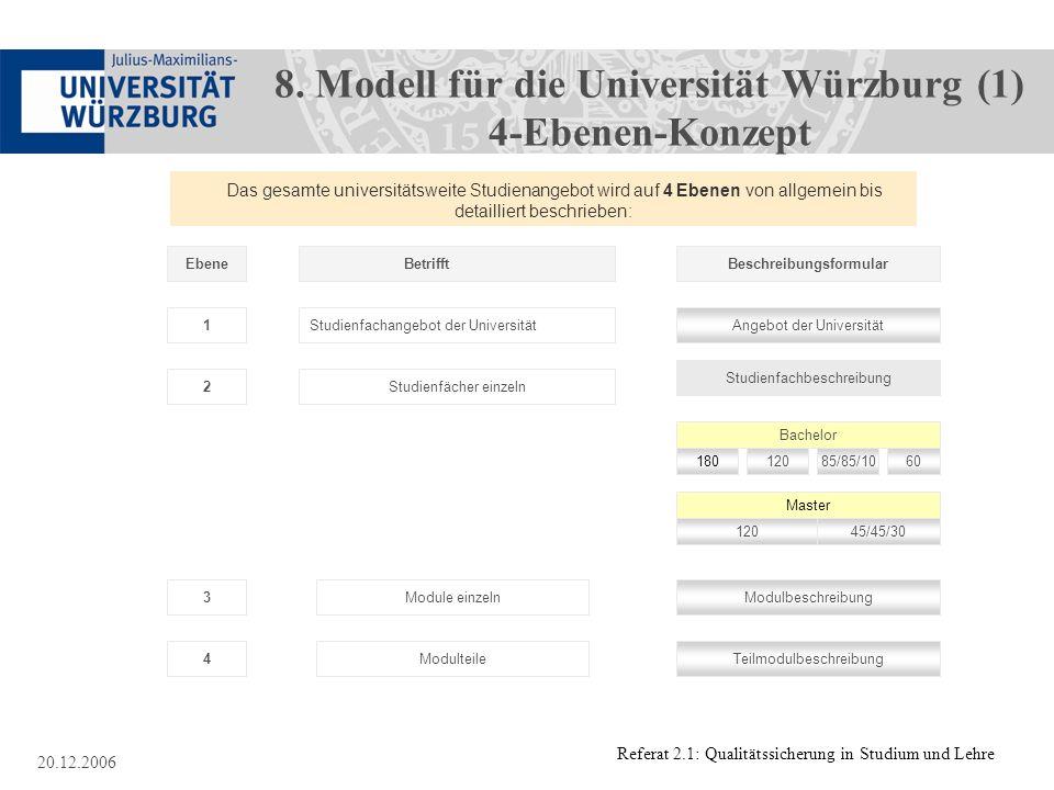 Referat 2.1: Qualitätssicherung in Studium und Lehre 20.12.2006 8. Modell für die Universität Würzburg (1) 4-Ebenen-Konzept Das gesamte universitätswe
