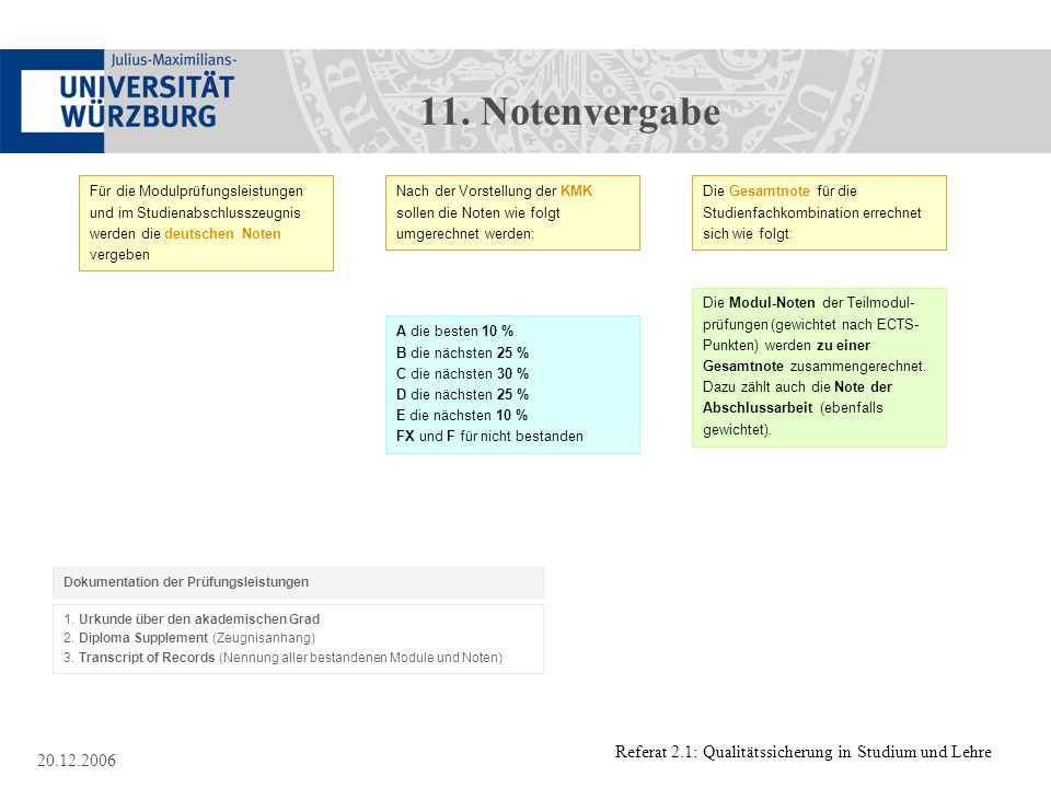 Referat 2.1: Qualitätssicherung in Studium und Lehre 20.12.2006 11. Notenvergabe Für die Modulprüfungsleistungen und im Studienabschlusszeugnis werden