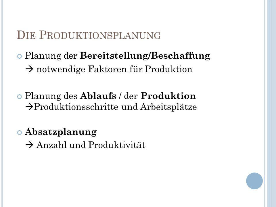 D IE P RODUKTIONSPLANUNG Planung der Bereitstellung/Beschaffung notwendige Faktoren für Produktion Planung des Ablaufs / der Produktion Produktionssch