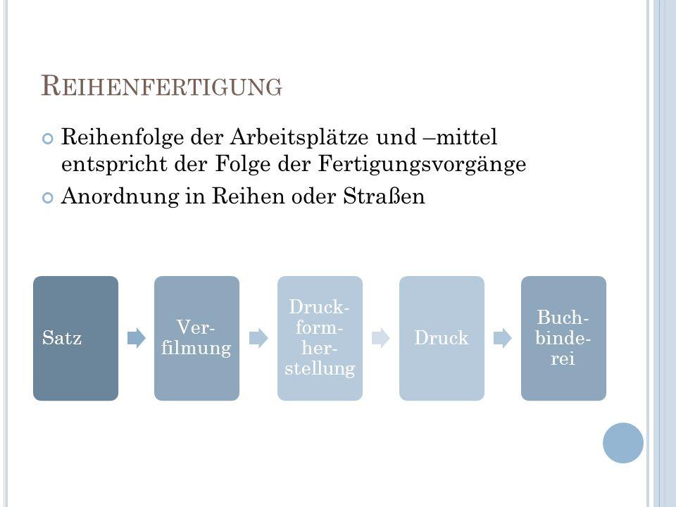 R EIHENFERTIGUNG Reihenfolge der Arbeitsplätze und –mittel entspricht der Folge der Fertigungsvorgänge Anordnung in Reihen oder Straßen Satz Ver- film