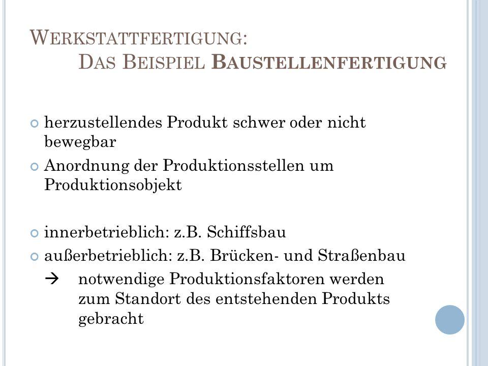 W ERKSTATTFERTIGUNG : D AS B EISPIEL B AUSTELLENFERTIGUNG herzustellendes Produkt schwer oder nicht bewegbar Anordnung der Produktionsstellen um Produ
