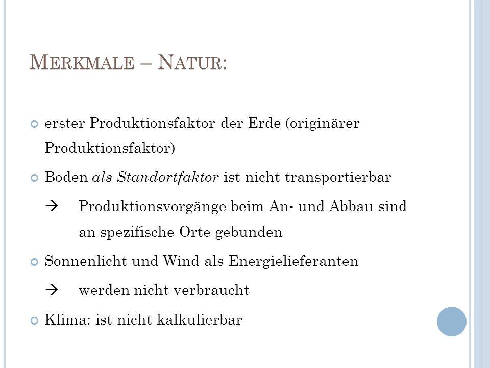 M ERKMALE – N ATUR : erster Produktionsfaktor der Erde (originärer Produktionsfaktor) Boden als Standortfaktor ist nicht transportierbar Produktionsvo