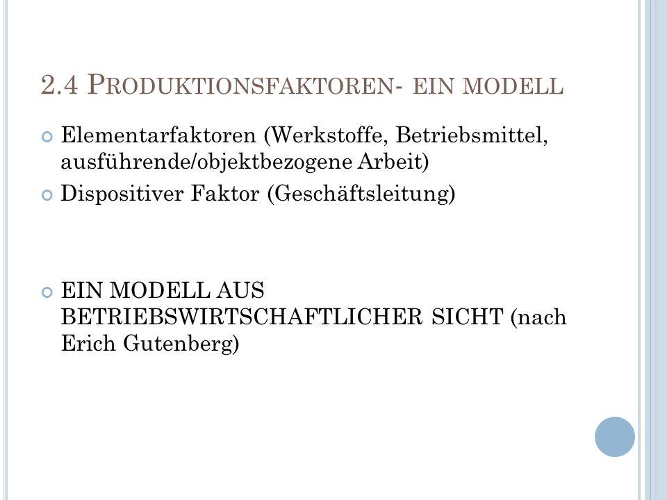 2.4 P RODUKTIONSFAKTOREN - EIN MODELL Elementarfaktoren (Werkstoffe, Betriebsmittel, ausführende/objektbezogene Arbeit) Dispositiver Faktor (Geschäfts