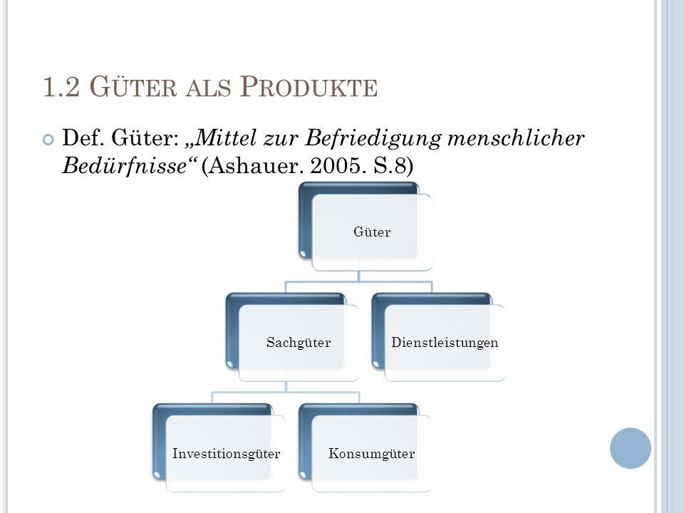 1.2 G ÜTER ALS P RODUKTE Def. Güter: Mittel zur Befriedigung menschlicher Bedürfnisse (Ashauer. 2005. S.8) GüterDienstleistungenSachgüterKonsumgüterIn