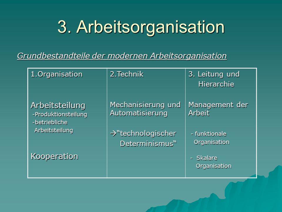 3.Arbeitsorganisation Prozesse in der AO 1.