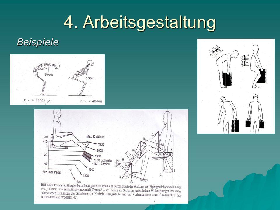 Theoretische Grundlagen der AO 1.