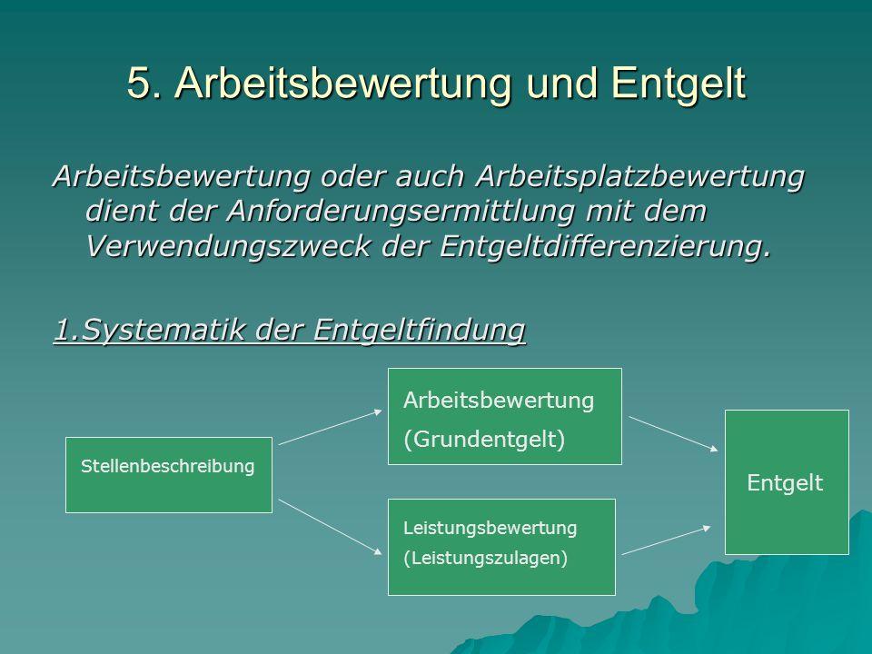 5.Arbeitsbewertung und Entgelt 2.