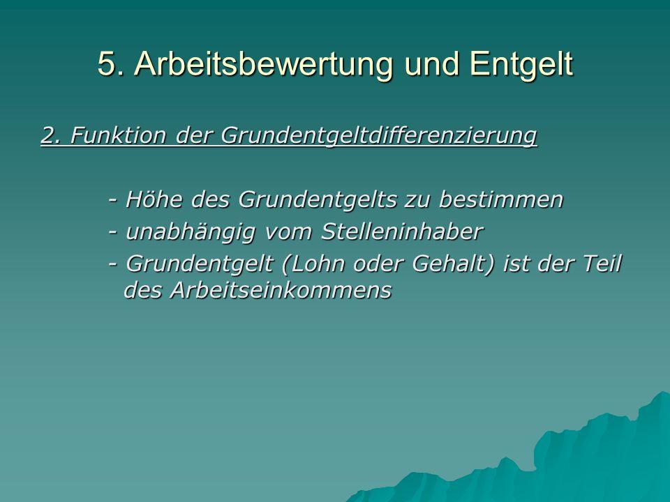 5.Arbeitsbewertung und Entgelt 3.