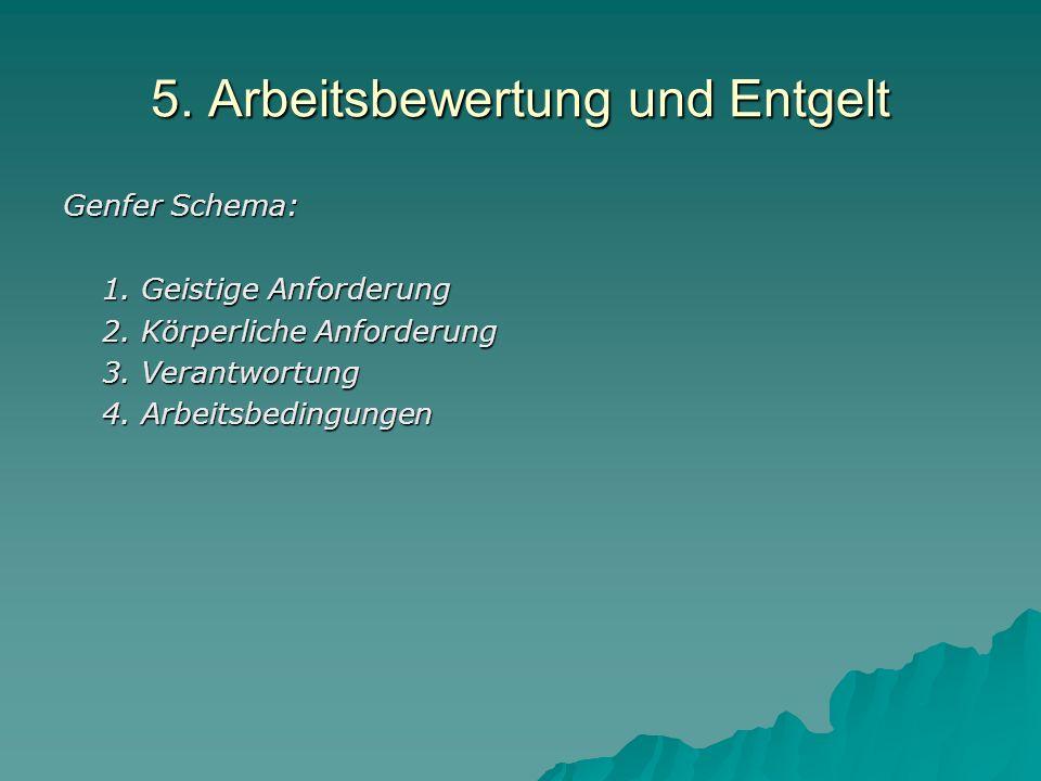 5.Arbeitsbewertung und Entgelt 4.