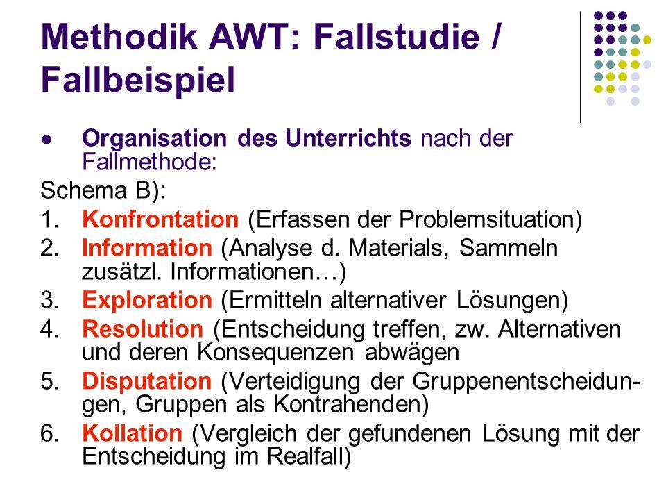 Methodik AWT: Fallstudie / Fallbeispiel Organisation des Unterrichts nach der Fallmethode: Schema B): 1. Konfrontation (Erfassen der Problemsituation)