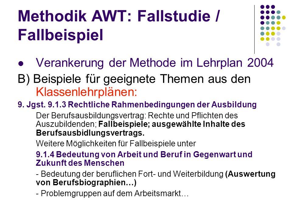 Methodik AWT: Fallstudie / Fallbeispiel Verankerung der Methode im Lehrplan 2004 B) Beispiele für geeignete Themen aus den Klassenlehrplänen: 9. Jgst.