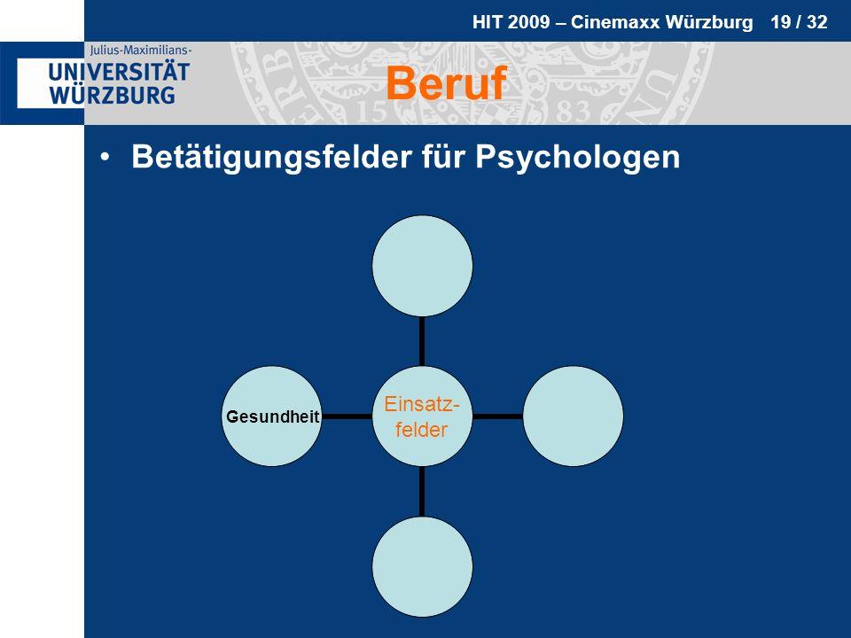 HIT 2009 – Cinemaxx Würzburg 19 / 32 Beruf Betätigungsfelder für Psychologen Einsatz- felder Gesundheit