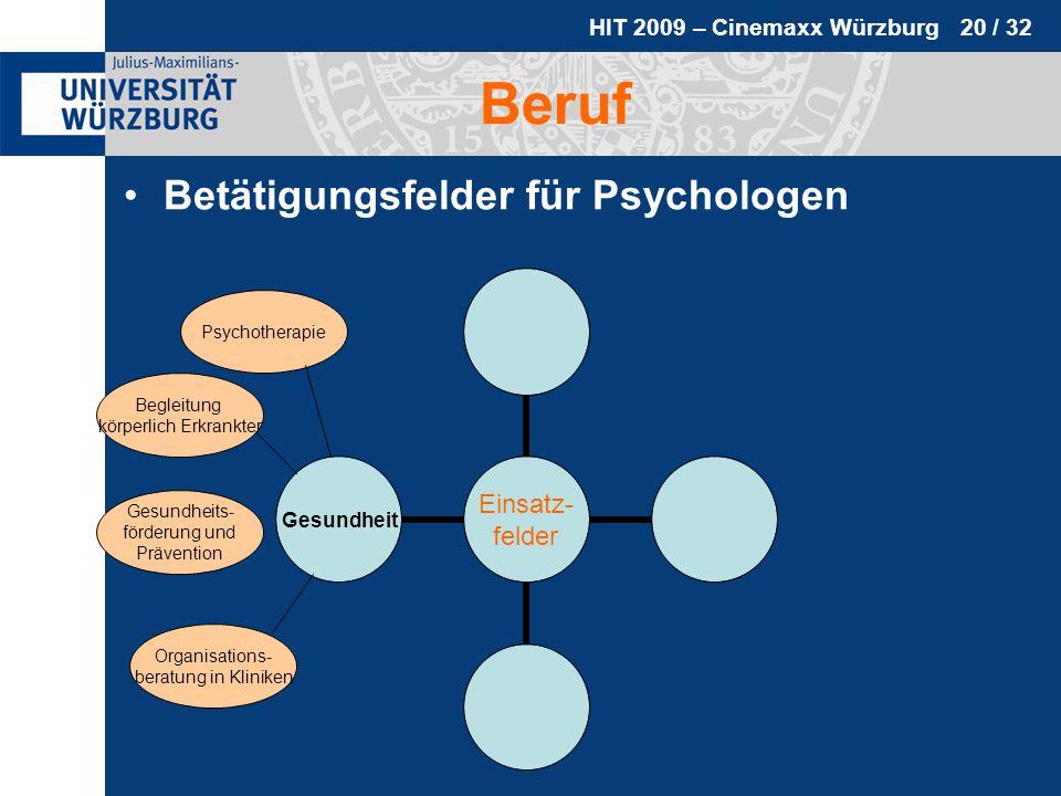 HIT 2009 – Cinemaxx Würzburg 20 / 32 Beruf Betätigungsfelder für Psychologen Einsatz- felder Gesundheit Begleitung körperlich Erkrankter Gesundheits-