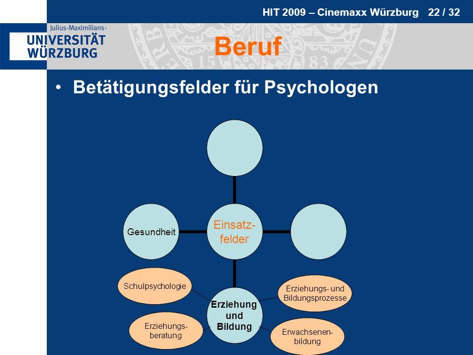 HIT 2009 – Cinemaxx Würzburg 22 / 32 Beruf Betätigungsfelder für Psychologen Einsatz- felder Erziehung und Bildung Gesundheit Erwachsenen- bildung Erz