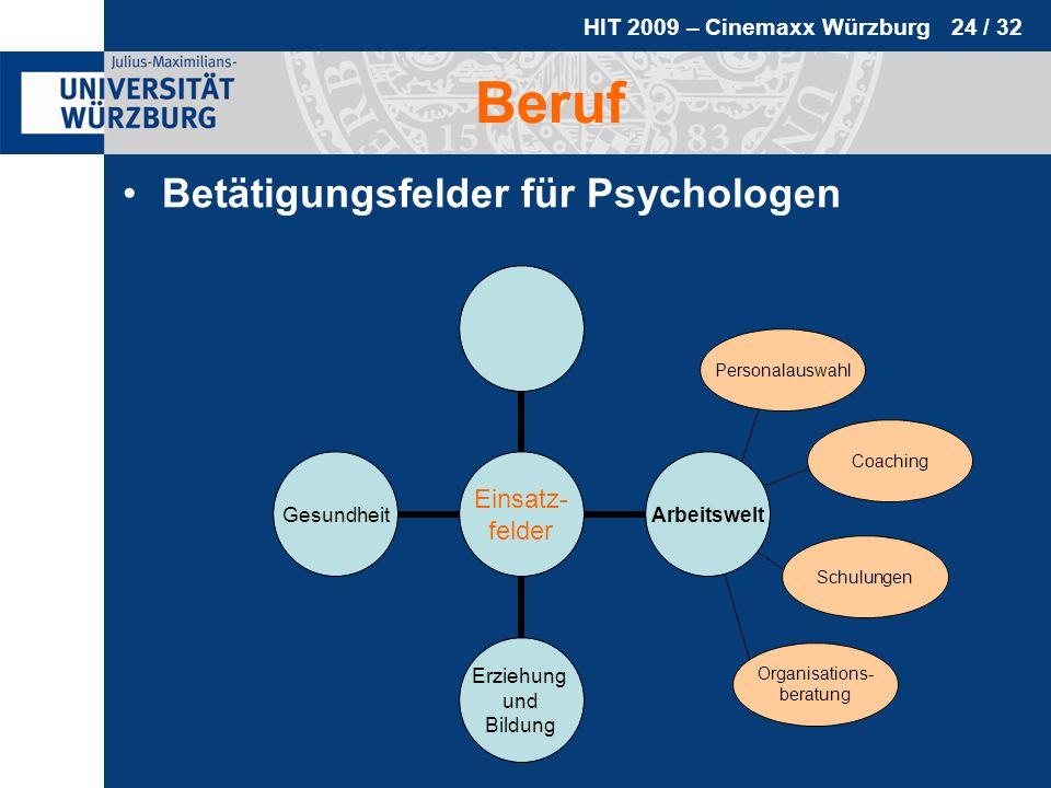 HIT 2009 – Cinemaxx Würzburg 24 / 32 Beruf Betätigungsfelder für Psychologen Personalauswahl Coaching Schulungen Organisations- beratung Einsatz- feld