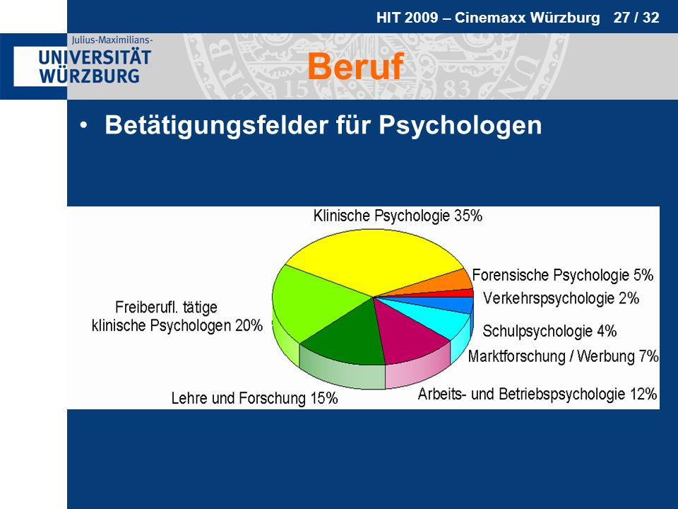 HIT 2009 – Cinemaxx Würzburg 27 / 32 Beruf Betätigungsfelder für Psychologen