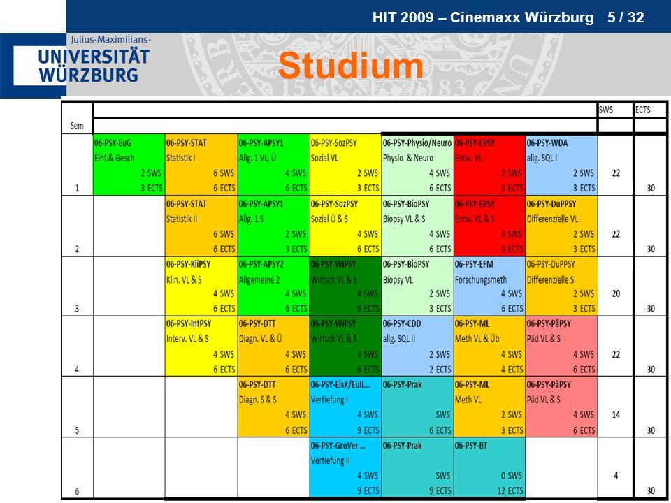 HIT 2009 – Cinemaxx Würzburg 16 / 32 Voraussetzungen Zulassung & Bewerbung Auswahlkriterien: »25 % Durchschnittsnote im Abitur »65 % Auswahlverfahren d.