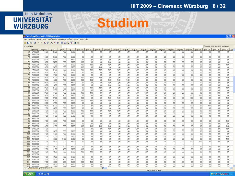 HIT 2009 – Cinemaxx Würzburg 8 / 32 Studium
