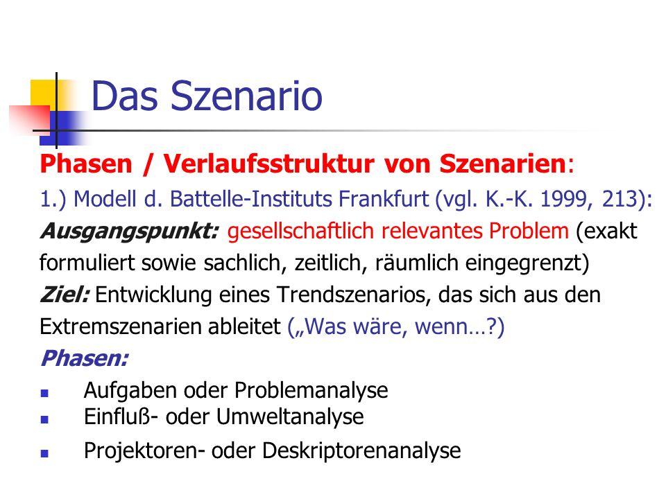 Das Szenario Phasen / Verlaufsstruktur von Szenarien: 1.) Modell d. Battelle-Instituts Frankfurt (vgl. K.-K. 1999, 213): Ausgangspunkt: gesellschaftli