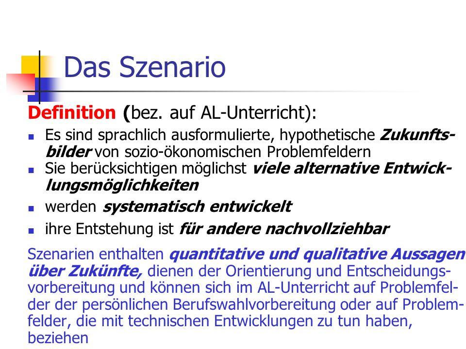 Das Szenario Definition (bez. auf AL-Unterricht): Es sind sprachlich ausformulierte, hypothetische Zukunfts- bilder von sozio-ökonomischen Problemfeld