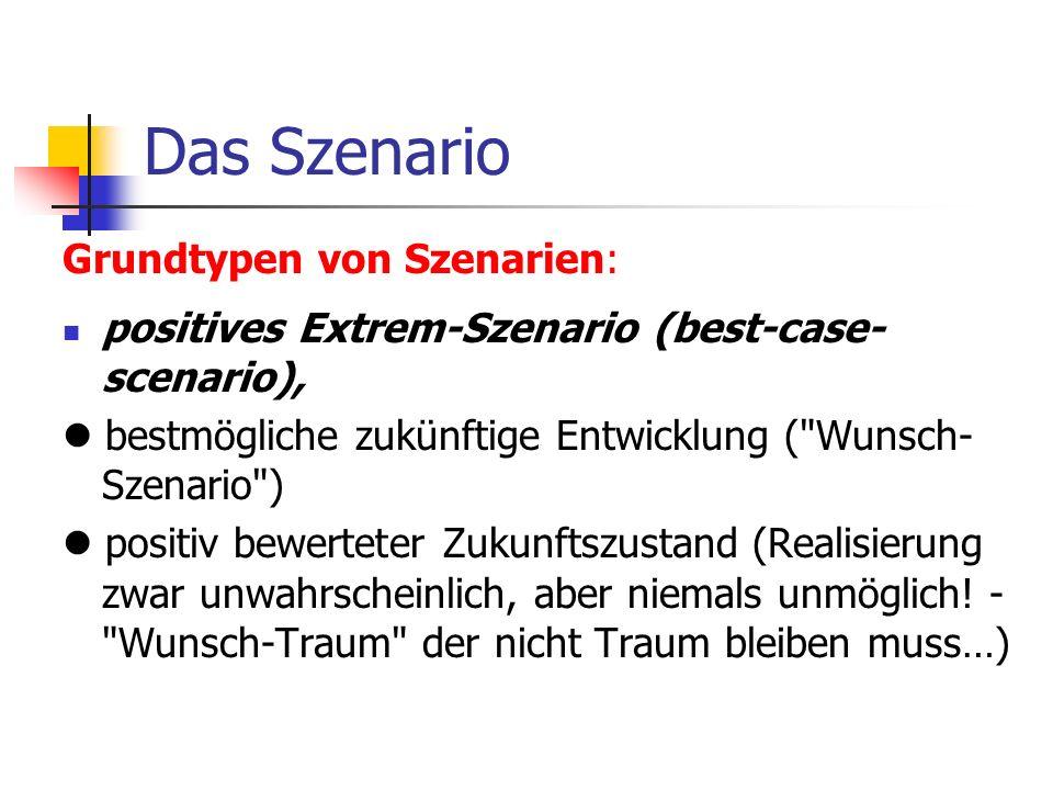 Das Szenario Grundtypen von Szenarien: positives Extrem-Szenario (best-case- scenario), bestmögliche zukünftige Entwicklung (