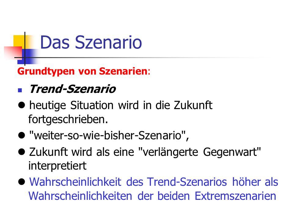 Das Szenario Grundtypen von Szenarien: Trend-Szenario heutige Situation wird in die Zukunft fortgeschrieben.