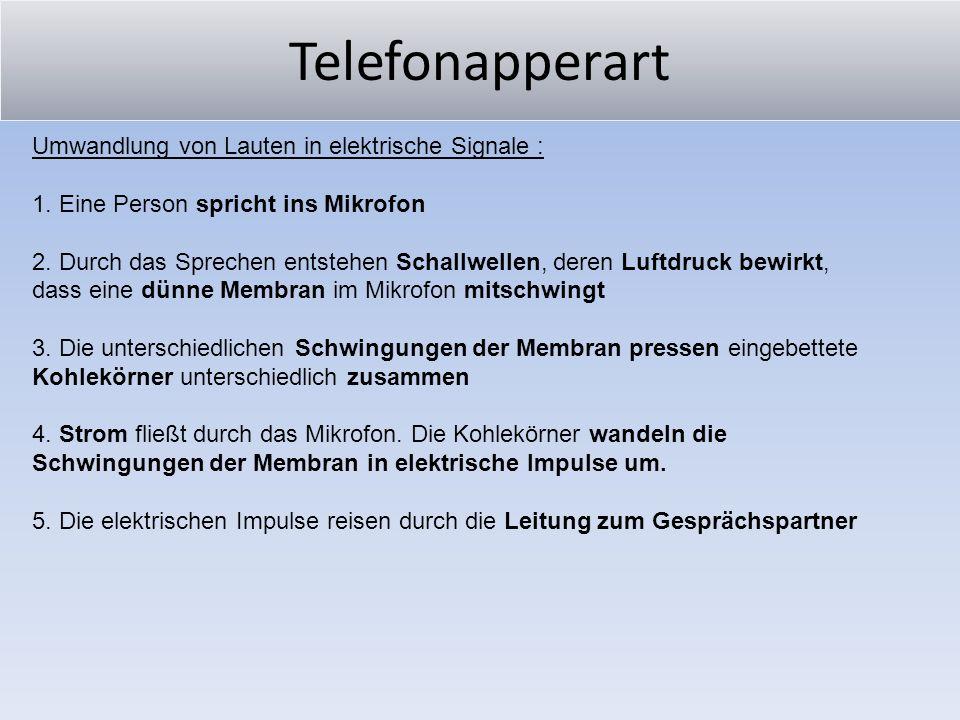 Telefonapperart Umwandlung von Lauten in elektrische Signale : 1. Eine Person spricht ins Mikrofon 2. Durch das Sprechen entstehen Schallwellen, deren