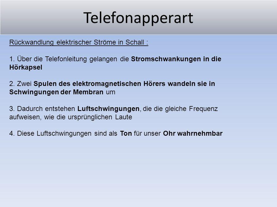 Telefonapperart Rückwandlung elektrischer Ströme in Schall : 1. Über die Telefonleitung gelangen die Stromschwankungen in die Hörkapsel 2. Zwei Spulen