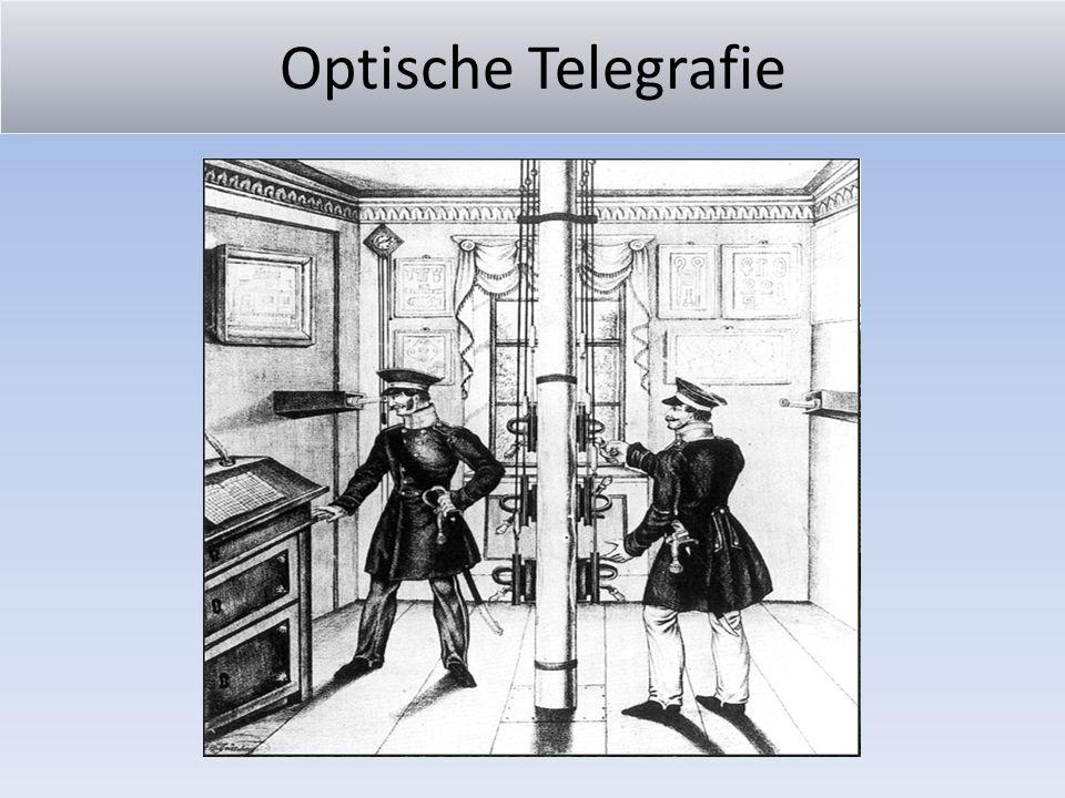 Telefonnetz 1.Vereinfachte Darstellung des heutigen Telefonnetzes in Deutschland (Entwicklung:analog zu digital)