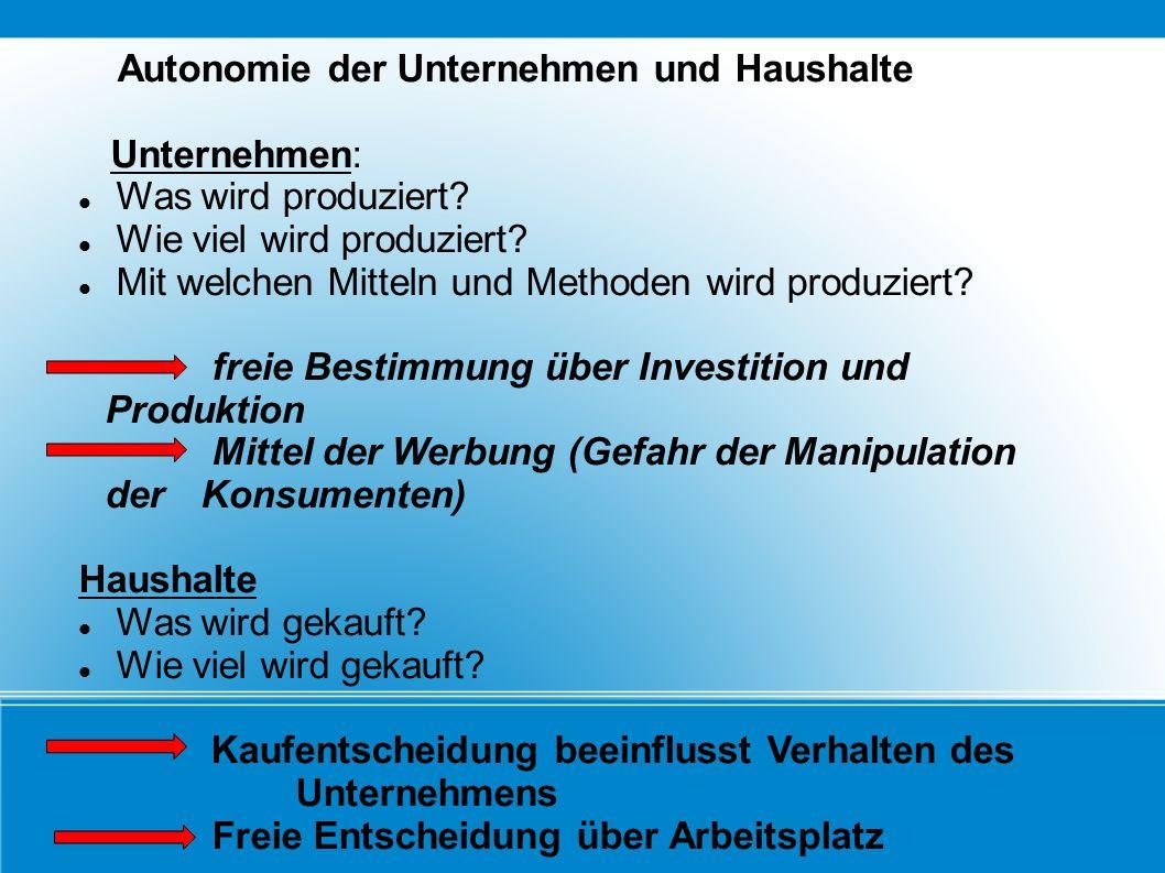 Autonomie der Unternehmen und Haushalte Unternehmen: Was wird produziert? Wie viel wird produziert? Mit welchen Mitteln und Methoden wird produziert?