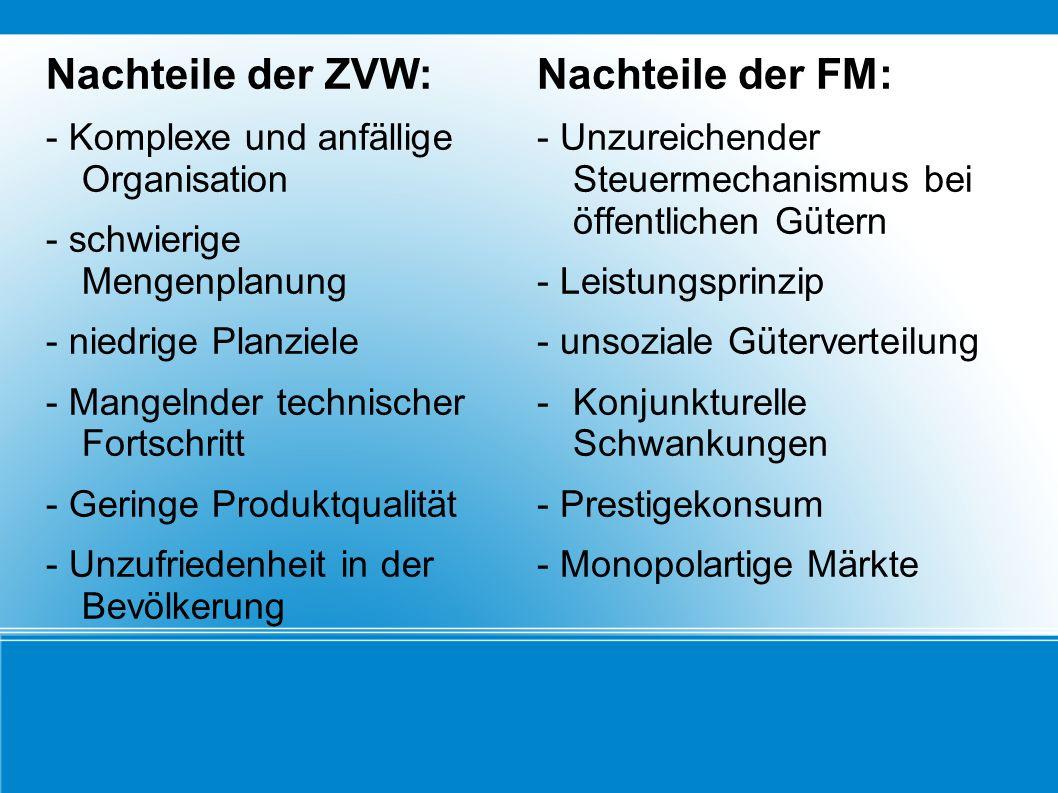 Nachteile der ZVW: - Komplexe und anfällige Organisation - schwierige Mengenplanung - niedrige Planziele - Mangelnder technischer Fortschritt - Gering