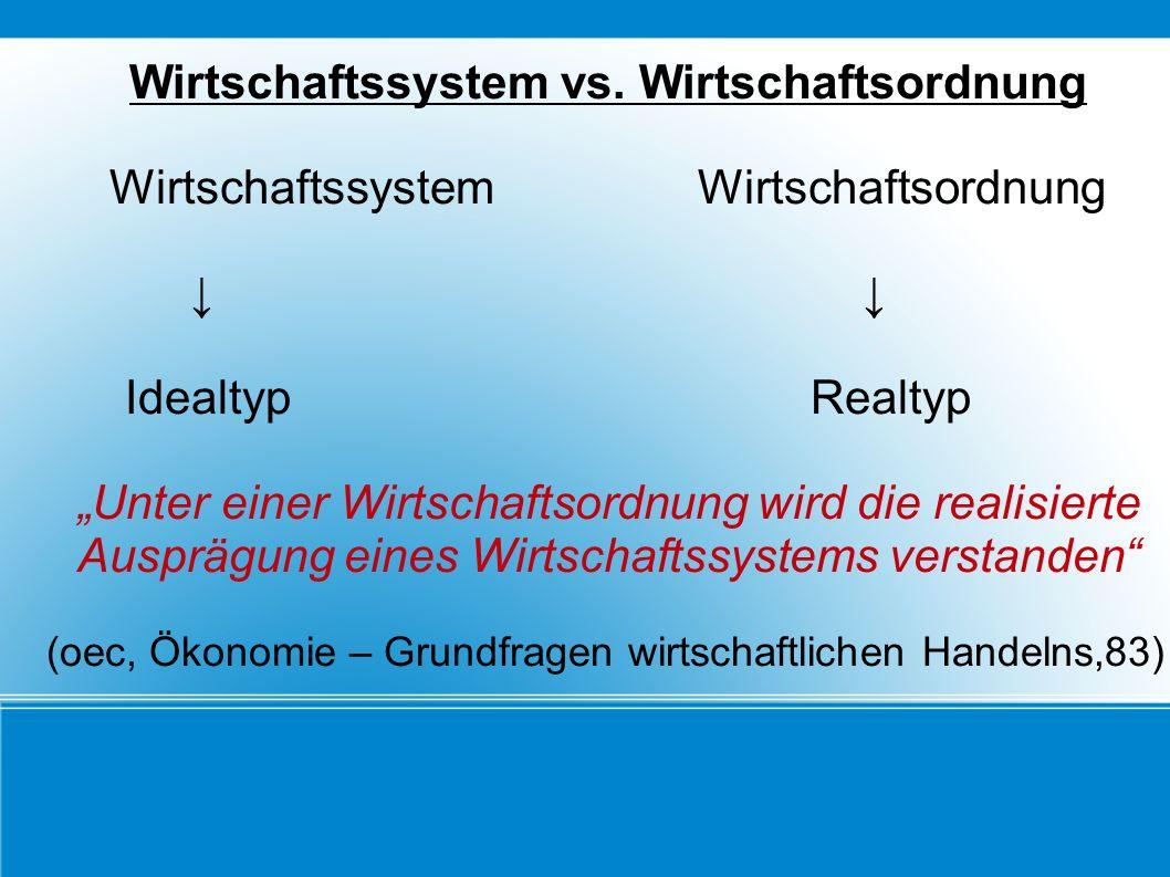 Wirtschaftssystem vs. Wirtschaftsordnung WirtschaftssystemWirtschaftsordnung Idealtyp Realtyp Unter einer Wirtschaftsordnung wird die realisierte Ausp
