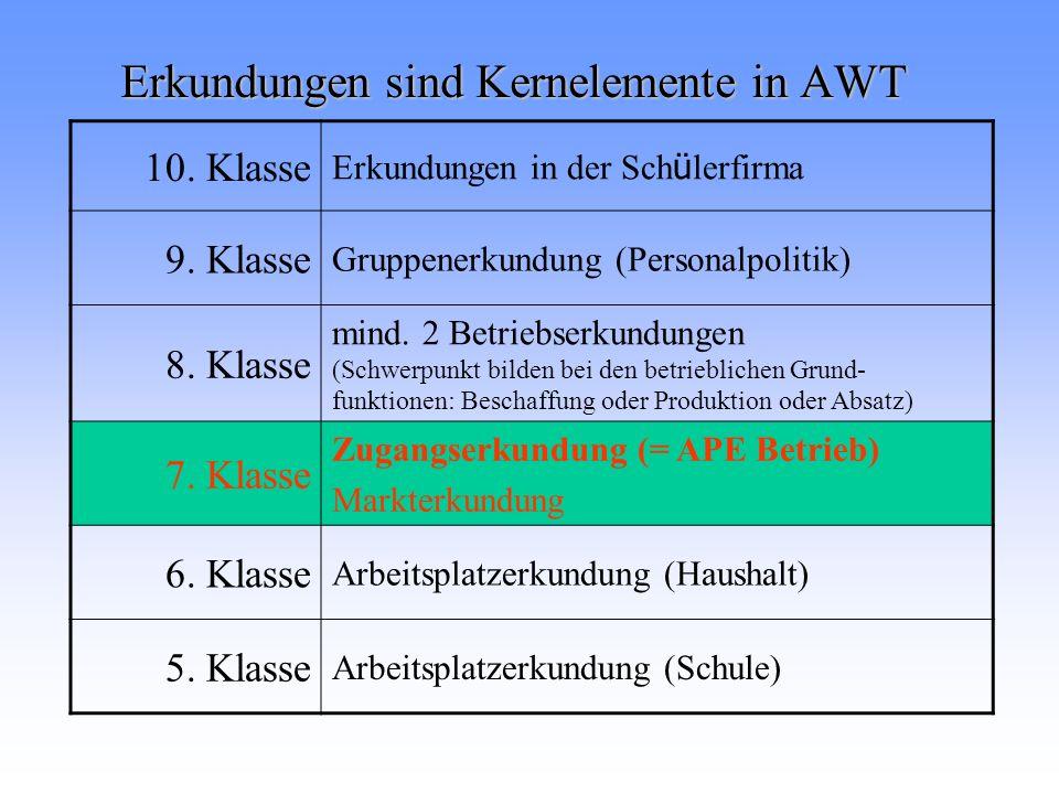 Erkundungen sind Kernelemente in AWT 10. Klasse Erkundungen in der Sch ü lerfirma 9. Klasse Gruppenerkundung (Personalpolitik) 8. Klasse mind. 2 Betri