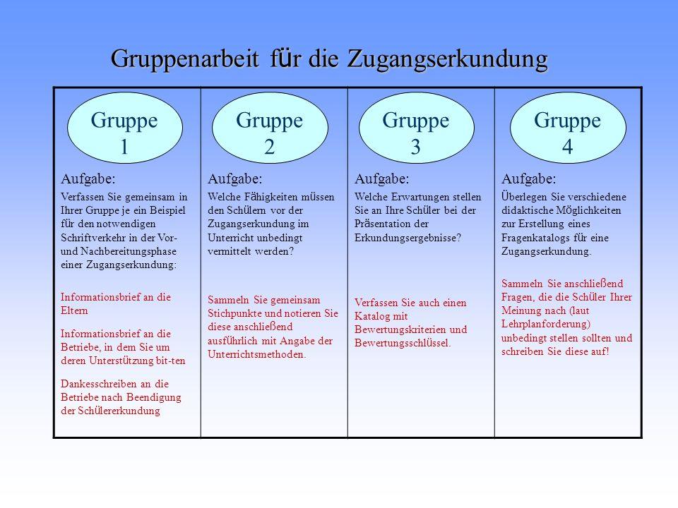 Gruppenarbeit f ü r die Zugangserkundung Aufgabe: Verfassen Sie gemeinsam in Ihrer Gruppe je ein Beispiel f ü r den notwendigen Schriftverkehr in der