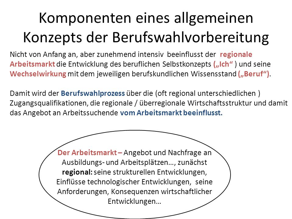 Komponenten eines allgemeinen Konzepts der Berufswahlvorbereitung Der Arbeitsmarkt – Angebot und Nachfrage an Ausbildungs- und Arbeitsplätzen…, zunäch