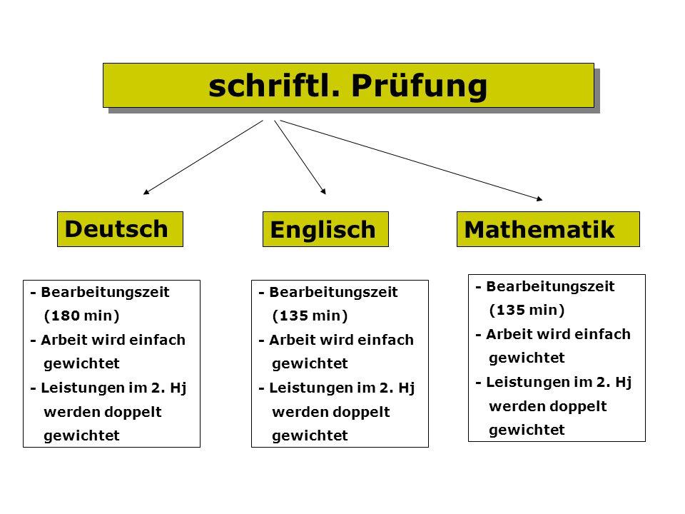 schriftl. Prüfung DeutschEnglischMathematik - Bearbeitungszeit (180 min) - Arbeit wird einfach gewichtet - Leistungen im 2. Hj werden doppelt gewichte