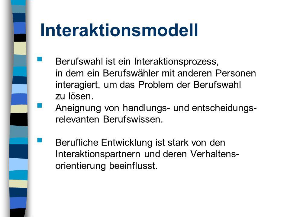 Interaktionsmodell Berufswahl ist ein Interaktionsprozess, in dem ein Berufswähler mit anderen Personen interagiert, um das Problem der Berufswahl zu