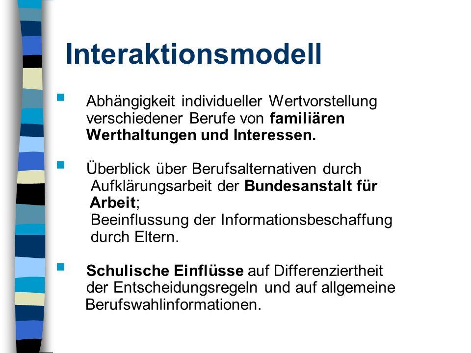 Interaktionsmodell Abhängigkeit individueller Wertvorstellung verschiedener Berufe von familiären Werthaltungen und Interessen. Überblick über Berufsa